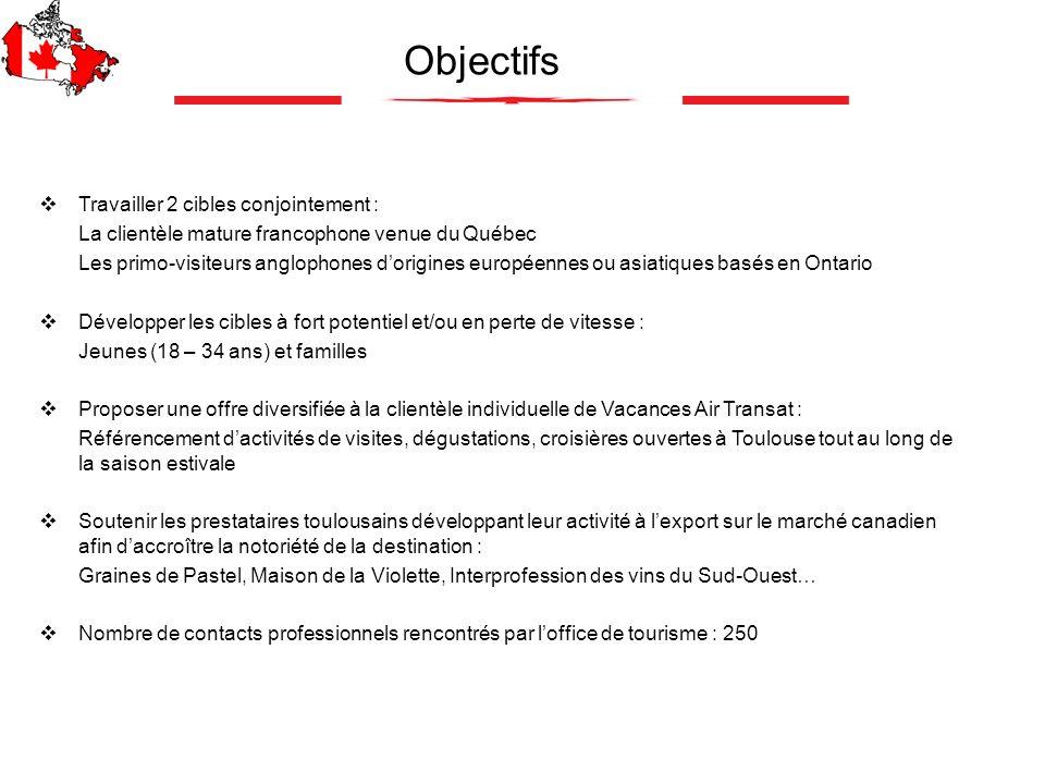 Objectifs Travailler 2 cibles conjointement : La clientèle mature francophone venue du Québec Les primo-visiteurs anglophones dorigines européennes ou