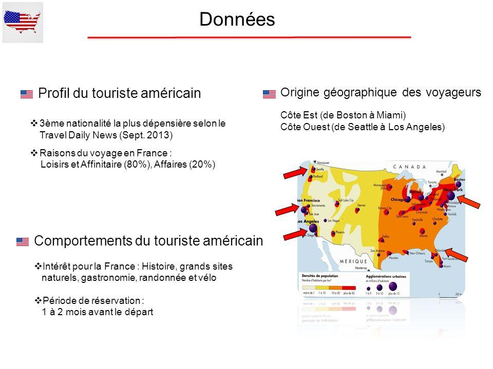 Données Profil du touriste américain 3ème nationalité la plus dépensière selon le Travel Daily News (Sept. 2013) Raisons du voyage en France : Loisirs