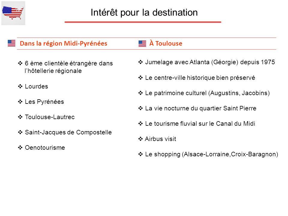 Intérêt pour la destination Dans la région Midi-PyrénéesÀ Toulouse 6 ème clientèle étrangère dans lhôtellerie régionale Lourdes Les Pyrénées Toulouse-