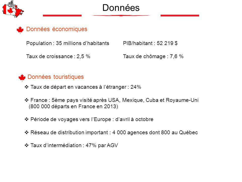 Données Données touristiques 5ème clientèle étrangère accueillie en France (3,5 millions) Taux dintermédiation : 62% dont 50% online 13% passent par un TO pour venir en France 25 000 « home based agencies » aux USA Durée moyenne du séjour en France : 8,8 jours Données économiques Population : 316 millions dhabitants PIB / habitant : 48 441 $ Taux de croissance : 2,5 % Taux de chômage : 8,2 % Périodes de voyages