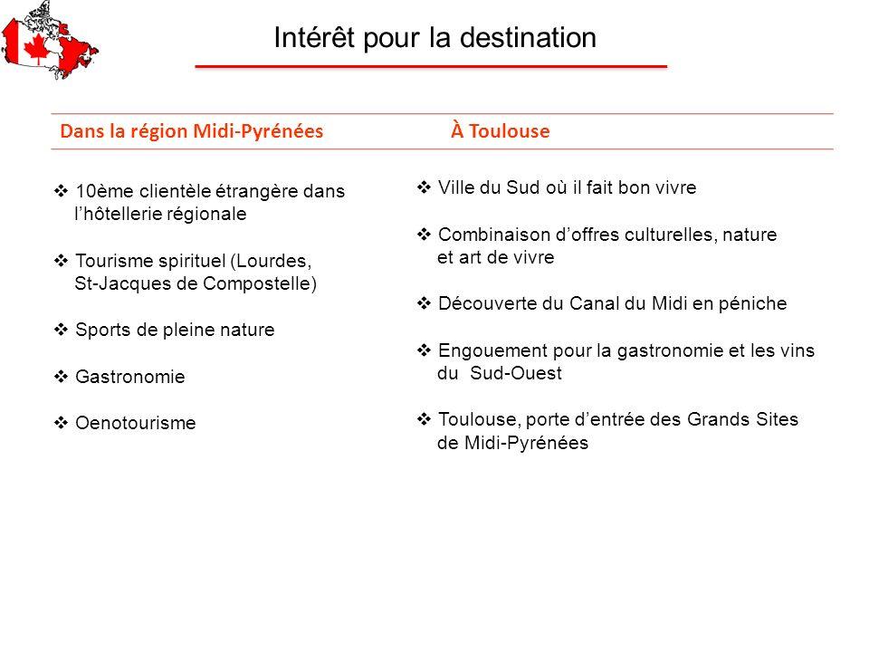 Intérêt pour la destination Dans la région Midi-PyrénéesÀ Toulouse 10ème clientèle étrangère dans lhôtellerie régionale Tourisme spirituel (Lourdes, S