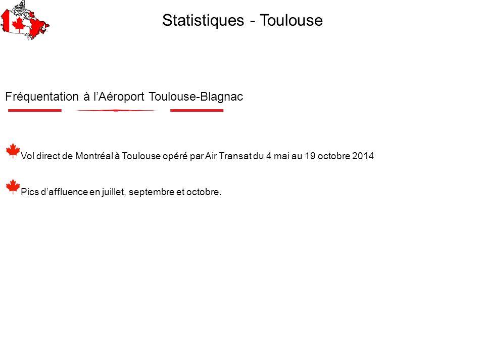 Fréquentation à lAéroport Toulouse-Blagnac Vol direct de Montréal à Toulouse opéré par Air Transat du 4 mai au 19 octobre 2014 Pics daffluence en juil