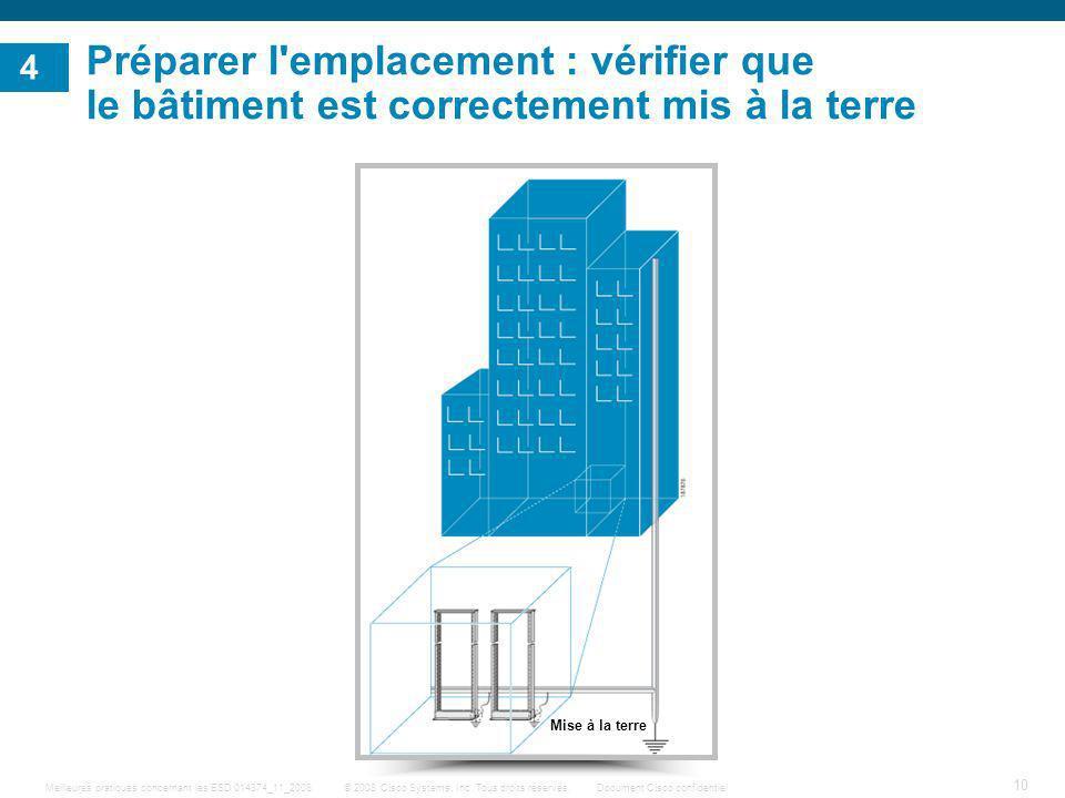 10 © 2008 Cisco Systems, Inc. Tous droits réservés.Document Cisco confidentiel Meilleures pratiques concernant les ESD 014874_11_2008 Préparer l'empla