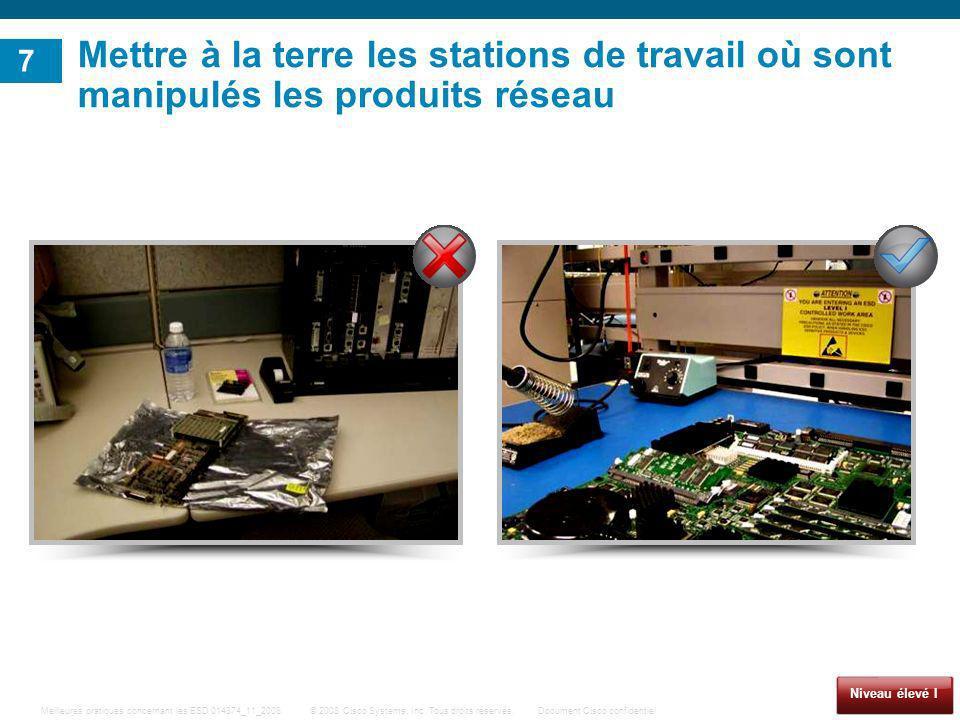 13 © 2008 Cisco Systems, Inc. Tous droits réservés.Document Cisco confidentiel Meilleures pratiques concernant les ESD 014874_11_2008 Exemple de stati