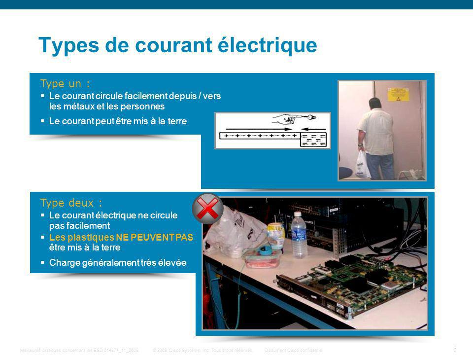 5 © 2008 Cisco Systems, Inc. Tous droits réservés.Document Cisco confidentiel Meilleures pratiques concernant les ESD 014874_11_2008 Types de courant