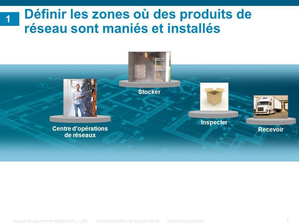 7 © 2008 Cisco Systems, Inc. Tous droits réservés.Document Cisco confidentiel Meilleures pratiques concernant les ESD 014874_11_2008 Centre d'opératio