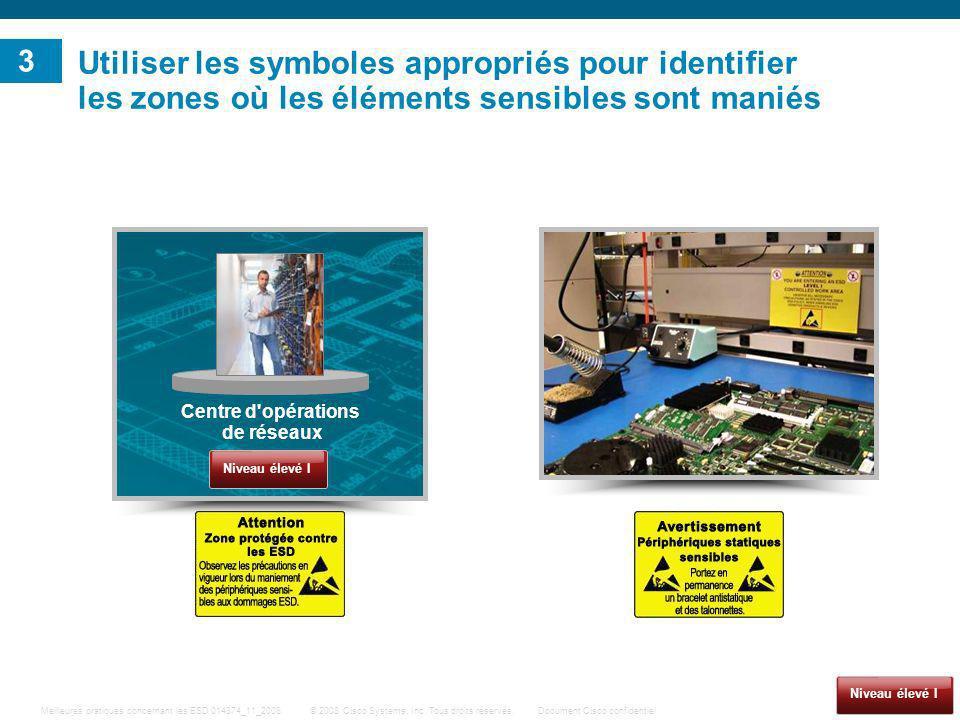 9 © 2008 Cisco Systems, Inc. Tous droits réservés.Document Cisco confidentiel Meilleures pratiques concernant les ESD 014874_11_2008 Niveau élevé I Ut