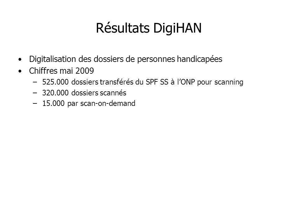 Digitalisation des dossiers de personnes handicapées Chiffres mai 2009 –525.000 dossiers transférés du SPF SS à lONP pour scanning –320.000 dossiers s