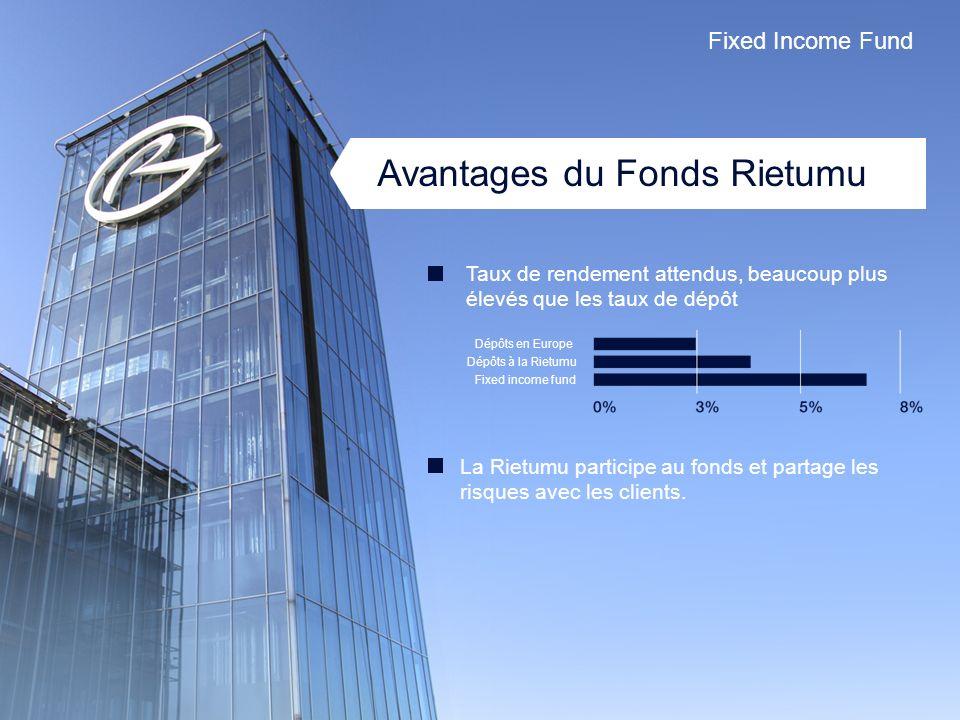 Avantages du Fonds Rietumu Taux de rendement attendus, beaucoup plus élevés que les taux de dépôt La Rietumu participe au fonds et partage les risques