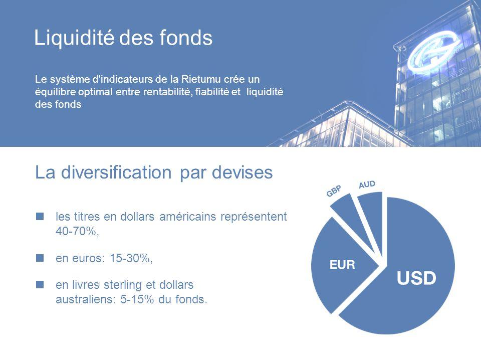 Liquidité des fonds Le système d'indicateurs de la Rietumu crée un équilibre optimal entre rentabilité, fiabilité et liquidité des fonds La diversific