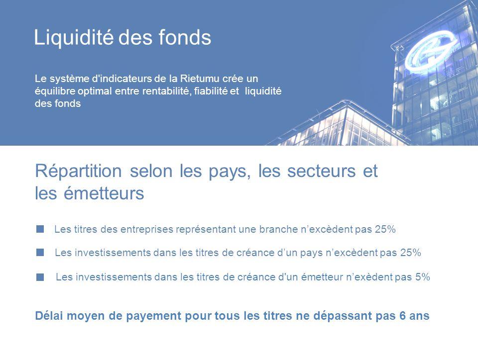 Liquidité des fonds Le système d'indicateurs de la Rietumu crée un équilibre optimal entre rentabilité, fiabilité et liquidité des fonds Répartition s