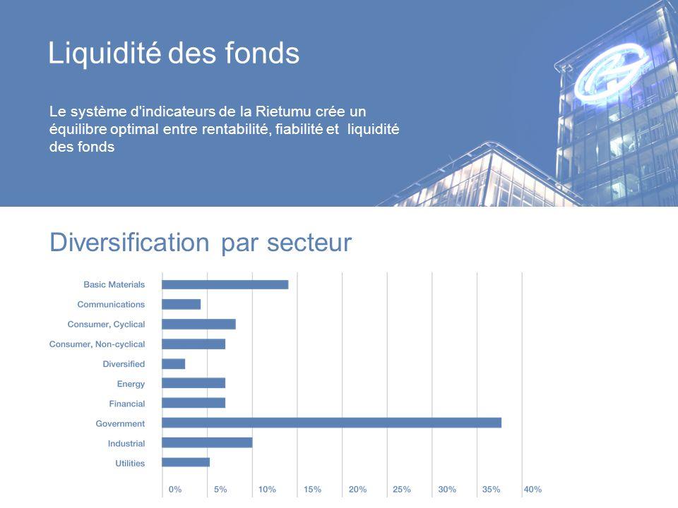 Liquidité des fonds Diversification par secteur Le système d'indicateurs de la Rietumu crée un équilibre optimal entre rentabilité, fiabilité et liqui