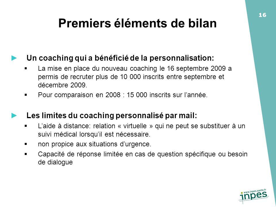 16 Un coaching qui a bénéficié de la personnalisation: La mise en place du nouveau coaching le 16 septembre 2009 a permis de recruter plus de 10 000 inscrits entre septembre et décembre 2009.