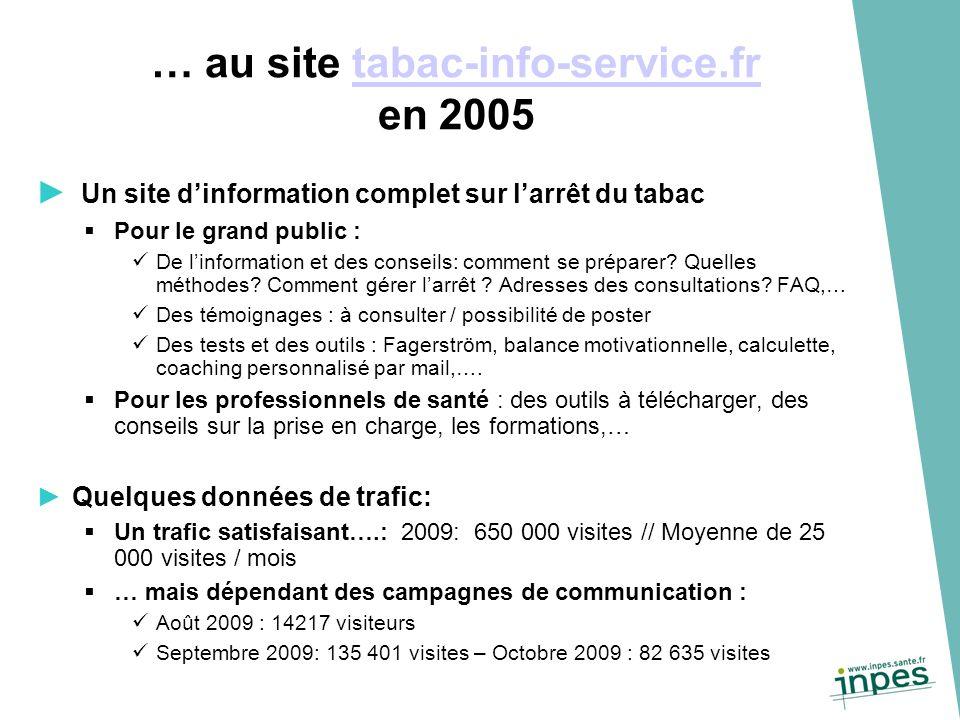 … au site tabac-info-service.fr en 2005tabac-info-service.fr Un site dinformation complet sur larrêt du tabac Pour le grand public : De linformation et des conseils: comment se préparer.