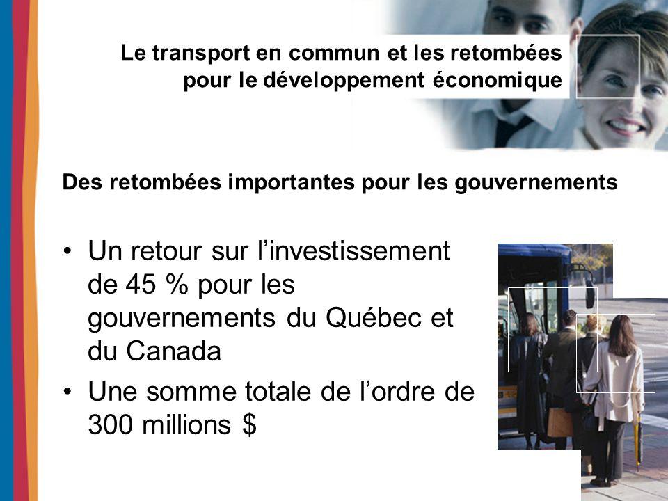 Le transport en commun et les retombées pour le développement économique Un retour sur linvestissement de 45 % pour les gouvernements du Québec et du Canada Une somme totale de lordre de 300 millions $ Des retombées importantes pour les gouvernements