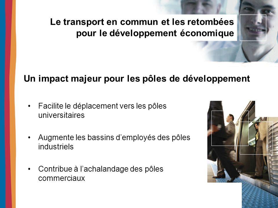 Le transport en commun et les retombées pour le développement économique Facilite le déplacement vers les pôles universitaires Augmente les bassins demployés des pôles industriels Contribue à lachalandage des pôles commerciaux Un impact majeur pour les pôles de développement