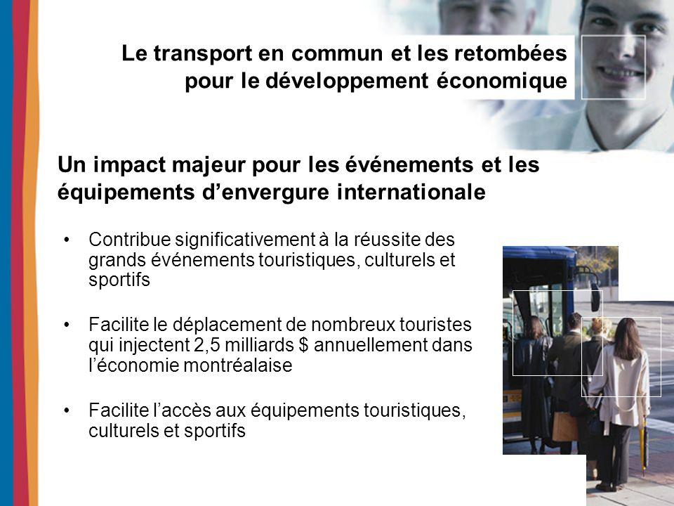 Le transport en commun dans la région métropolitaine Assurer le confort aux usagers Améliorer les temps de parcours et les fréquences Assurer la fiabilité des réseaux Améliorer les infrastructures Quatre conditions pour augmenter la part de marché du transport en commun