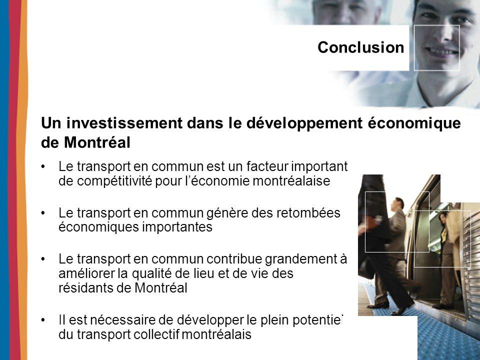 Conclusion Le transport en commun est un facteur important de compétitivité pour léconomie montréalaise Le transport en commun génère des retombées économiques importantes Le transport en commun contribue grandement à améliorer la qualité de lieu et de vie des résidants de Montréal Il est nécessaire de développer le plein potentiel du transport collectif montréalais Un investissement dans le développement économique de Montréal