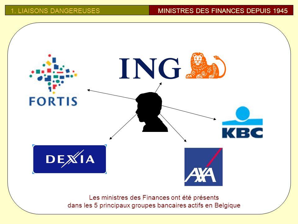 Les ministres des Finances ont été présents dans les 5 principaux groupes bancaires actifs en Belgique 1.