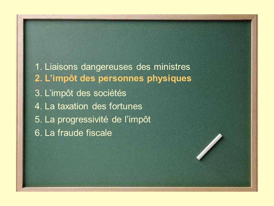 1.Liaisons dangereuses des ministres 3. Limpôt des sociétés 4.