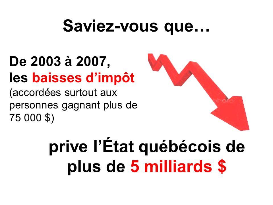 Saviez-vous que… De 2003 à 2007, les baisses dimpôt (accordées surtout aux personnes gagnant plus de 75 000 $) prive lÉtat québécois de plus de 5 mill