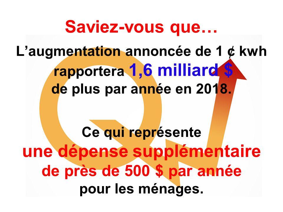 Saviez-vous que… En 2009, le bénéfice net dHydro-Québec a atteint un record de 3 milliards $.