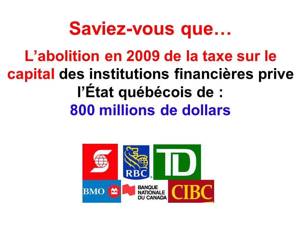 Des alternatives Ajouter un 4 ième palier dimposition pour les hauts revenus rapporterait : 950 millions $ qui rapportent !!.