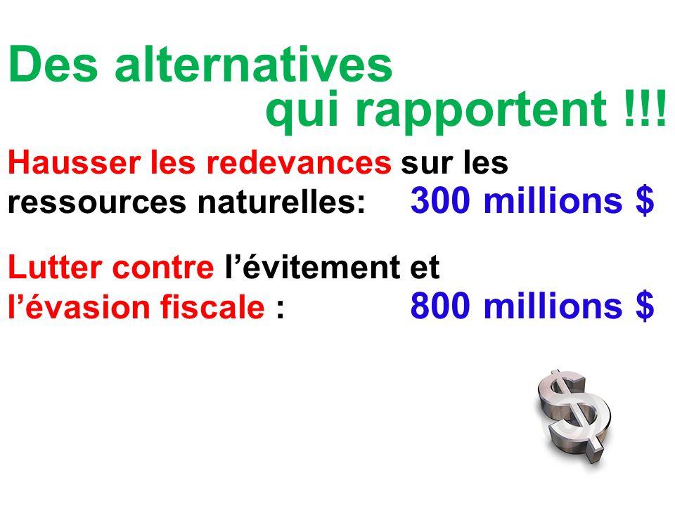 Des alternatives Hausser les redevances sur les ressources naturelles: 300 millions $ Lutter contre lévitement et lévasion fiscale : 800 millions $ qu