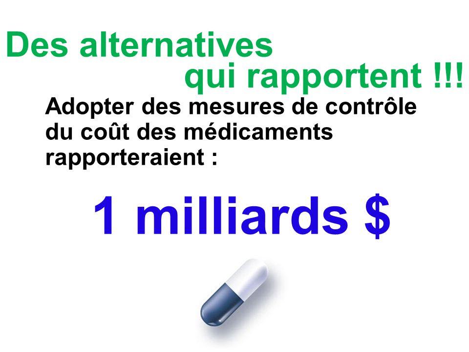 Adopter des mesures de contrôle du coût des médicaments rapporteraient : 1 milliards $ Des alternatives qui rapportent !!!