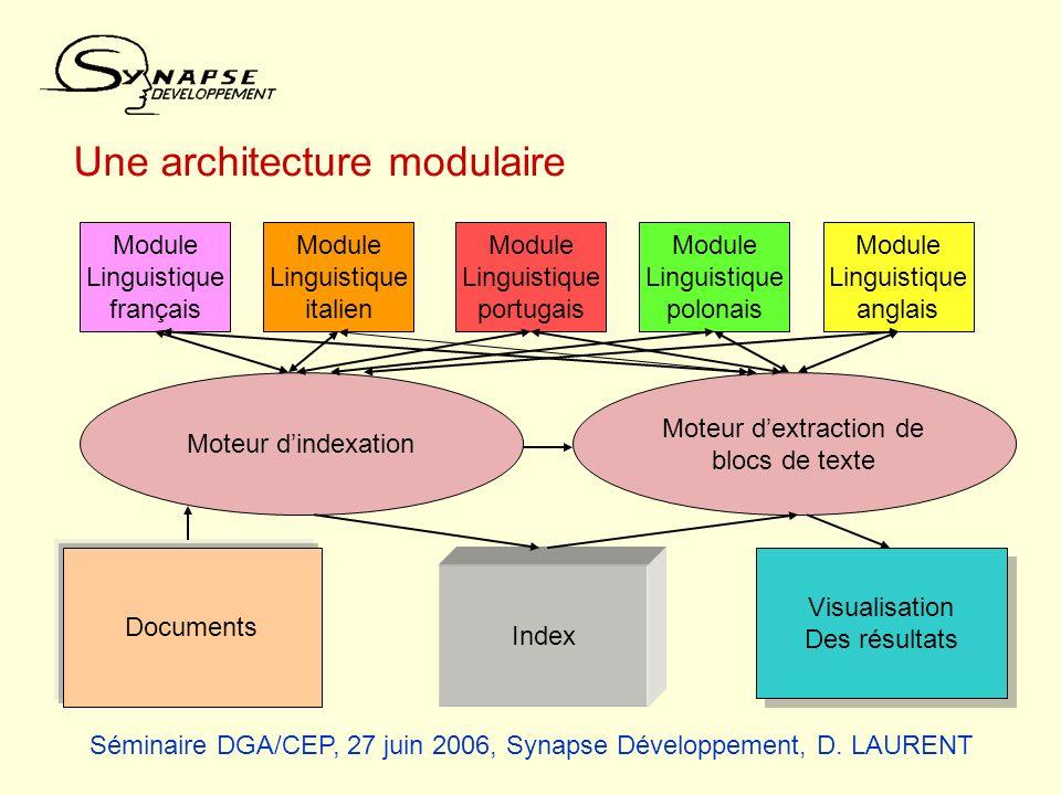 Une architecture modulaire Module Linguistique français Module Linguistique italien Module Linguistique portugais Module Linguistique polonais Module