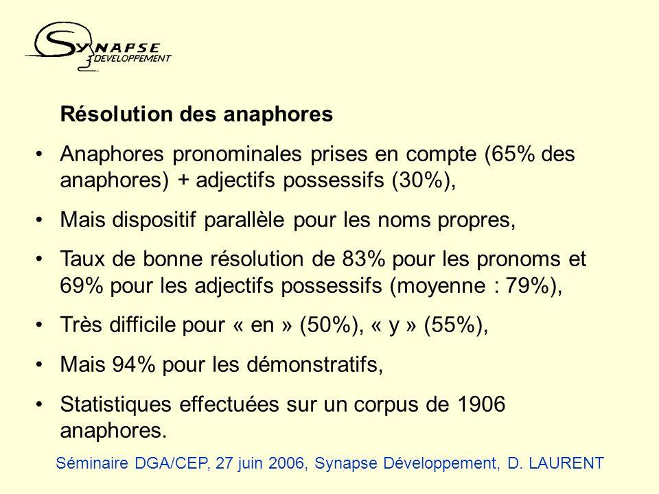 Résolution des anaphores Anaphores pronominales prises en compte (65% des anaphores) + adjectifs possessifs (30%), Mais dispositif parallèle pour les