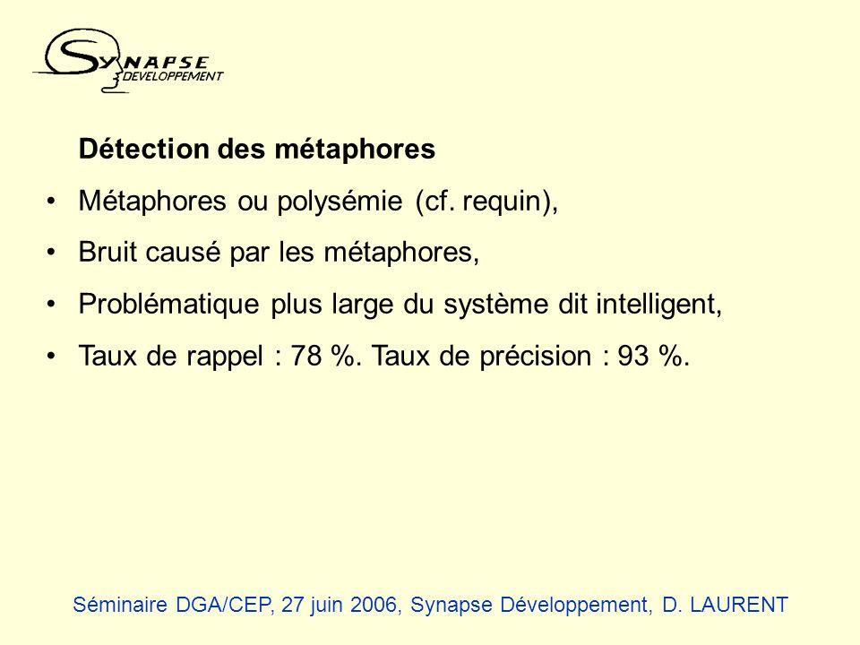 Détection des métaphores Métaphores ou polysémie (cf. requin), Bruit causé par les métaphores, Problématique plus large du système dit intelligent, Ta