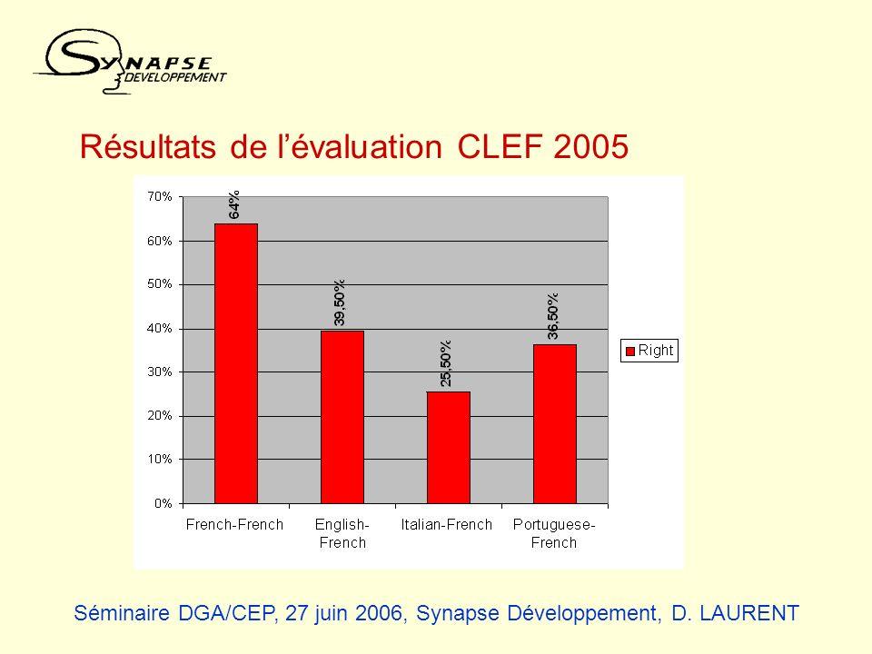 Résultats de lévaluation CLEF 2005 Séminaire DGA/CEP, 27 juin 2006, Synapse Développement, D. LAURENT