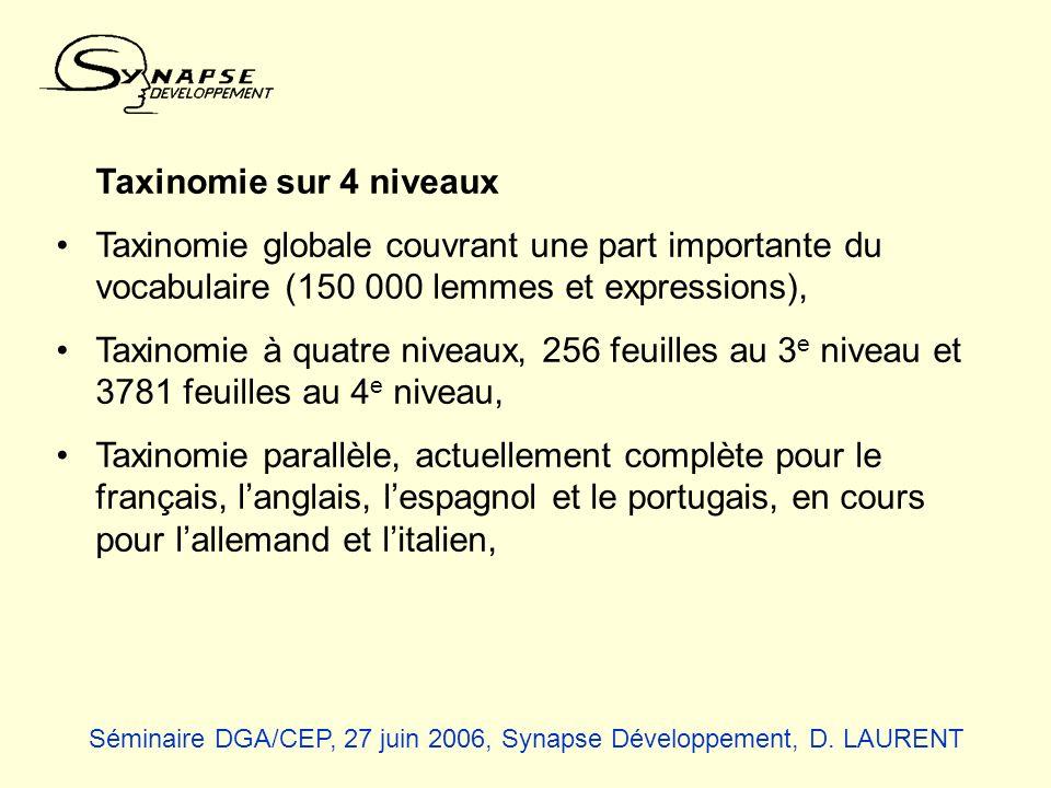 Taxinomie sur 4 niveaux Taxinomie globale couvrant une part importante du vocabulaire (150 000 lemmes et expressions), Taxinomie à quatre niveaux, 256