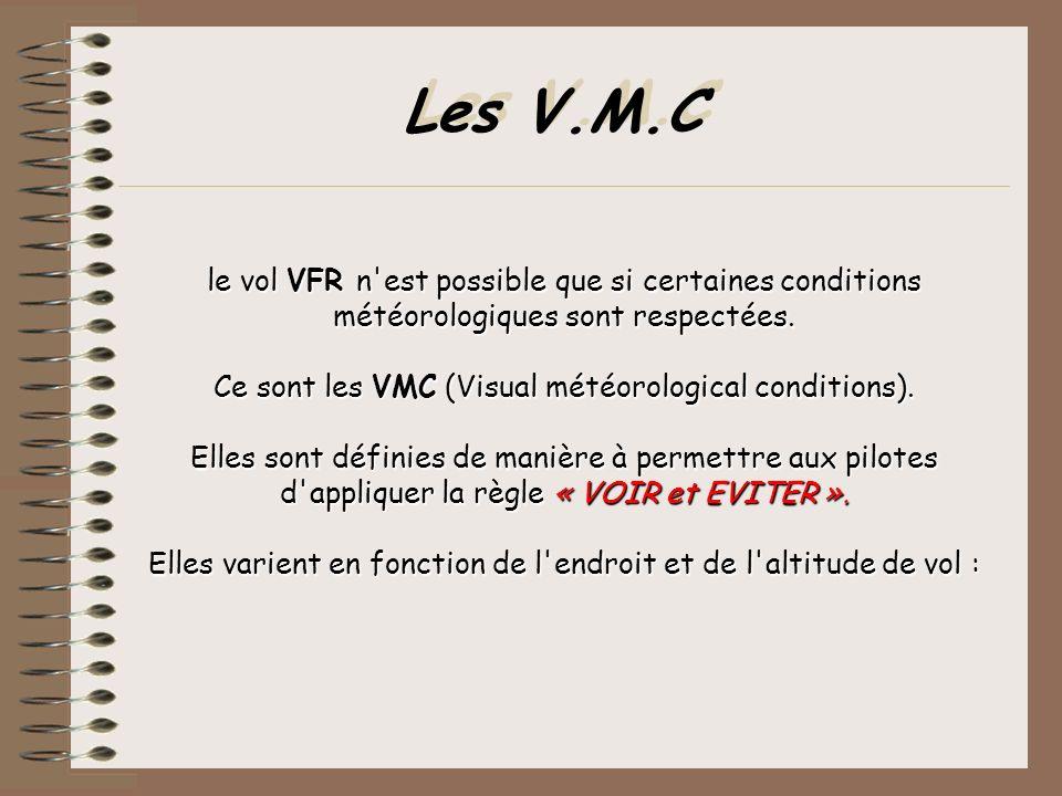 Les V.M.C le vol VFR n est possible que si certaines conditions météorologiques sont respectées.
