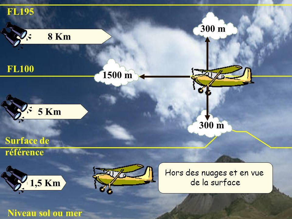FL100 FL195 1,5 Km 8 Km 5 Km Niveau sol ou mer Surface de référence 1500 m 300 m Hors des nuages et en vue de la surface 300 m