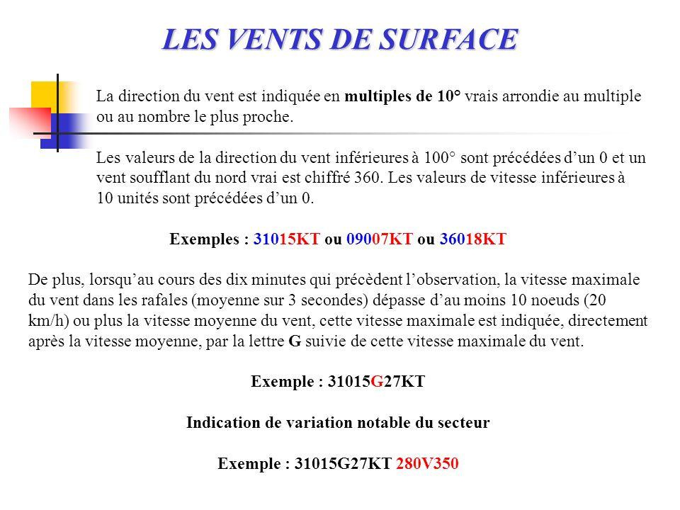 Le SIGMET + + LFMM SIGMET VALID 041600/042000 LFMM MARSEILLE FIR MARSEILLE.