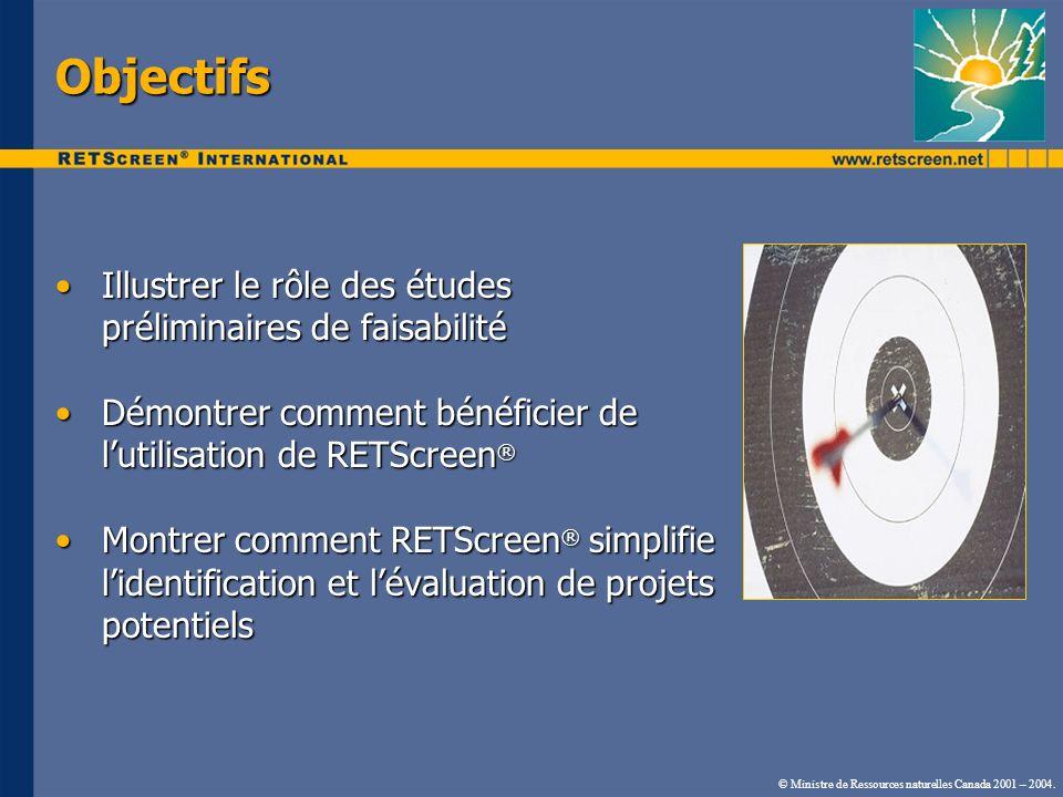 Objectifs Illustrer le rôle des études préliminaires de faisabilitéIllustrer le rôle des études préliminaires de faisabilité Démontrer comment bénéfic