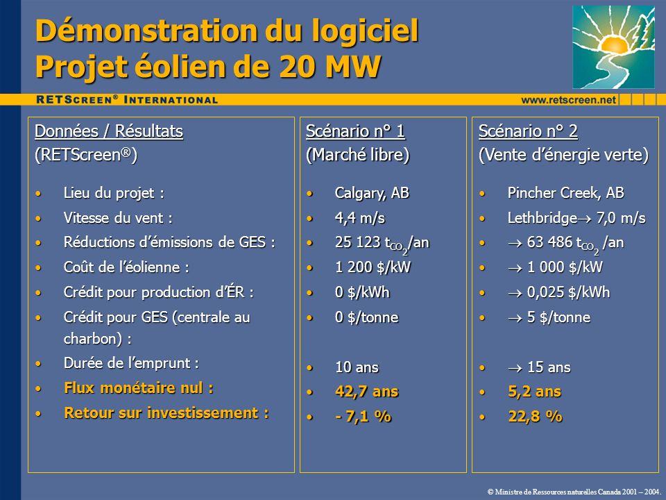 Démonstration du logiciel Projet éolien de 20 MW Données / Résultats (RETScreen ® ) Lieu du projet :Lieu du projet : Vitesse du vent :Vitesse du vent