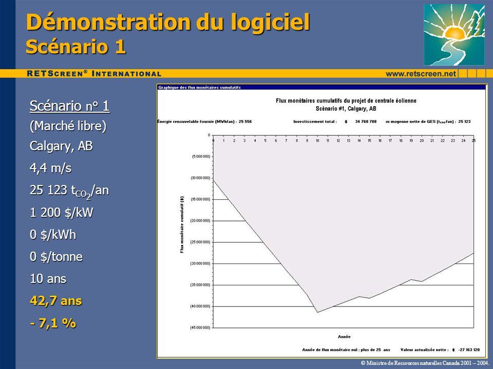 Démonstration du logiciel Scénario 1 Scénario n° 1 (Marché libre) Calgary, AB 4,4 m/s 25 123 t CO 2 /an 1 200 $/kW 0 $/kWh 0 $/tonne 10 ans 42,7 ans -