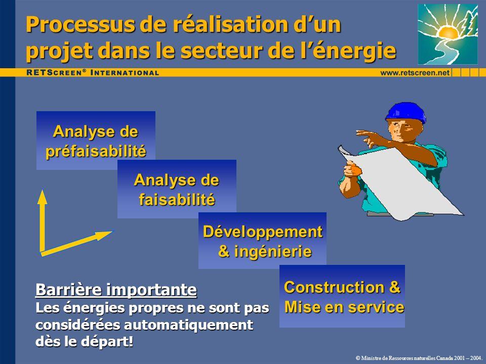 Analyse de préfaisabilité faisabilité Développement & ingénierie Construction & Mise en service Barrière importante Les énergies propres ne sont pas c
