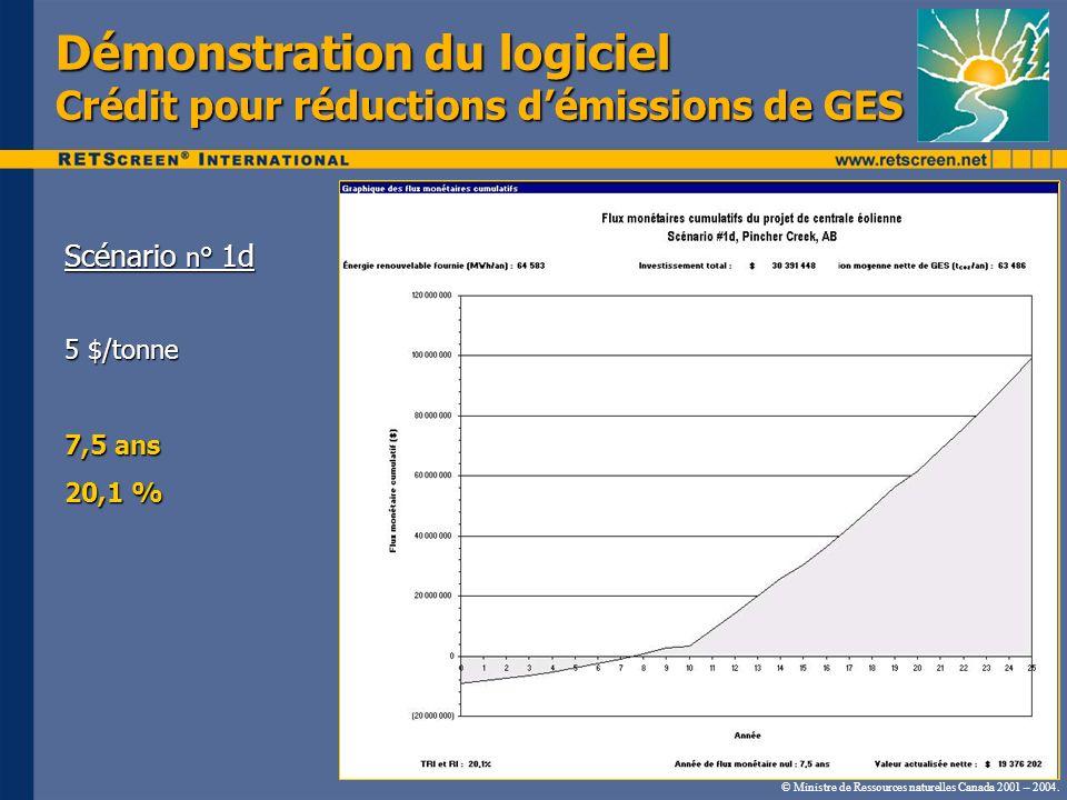 Démonstration du logiciel Crédit pour réductions démissions de GES Scénario n° 1d 5 $/tonne 7,5 ans 20,1 % © Ministre de Ressources naturelles Canada
