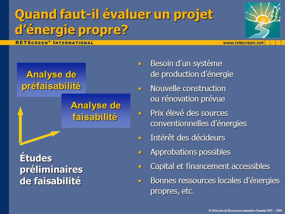 Quand faut-il évaluer un projet dénergie propre? Analyse de préfaisabilité faisabilité Études préliminaires de faisabilité Besoin dun système de produ