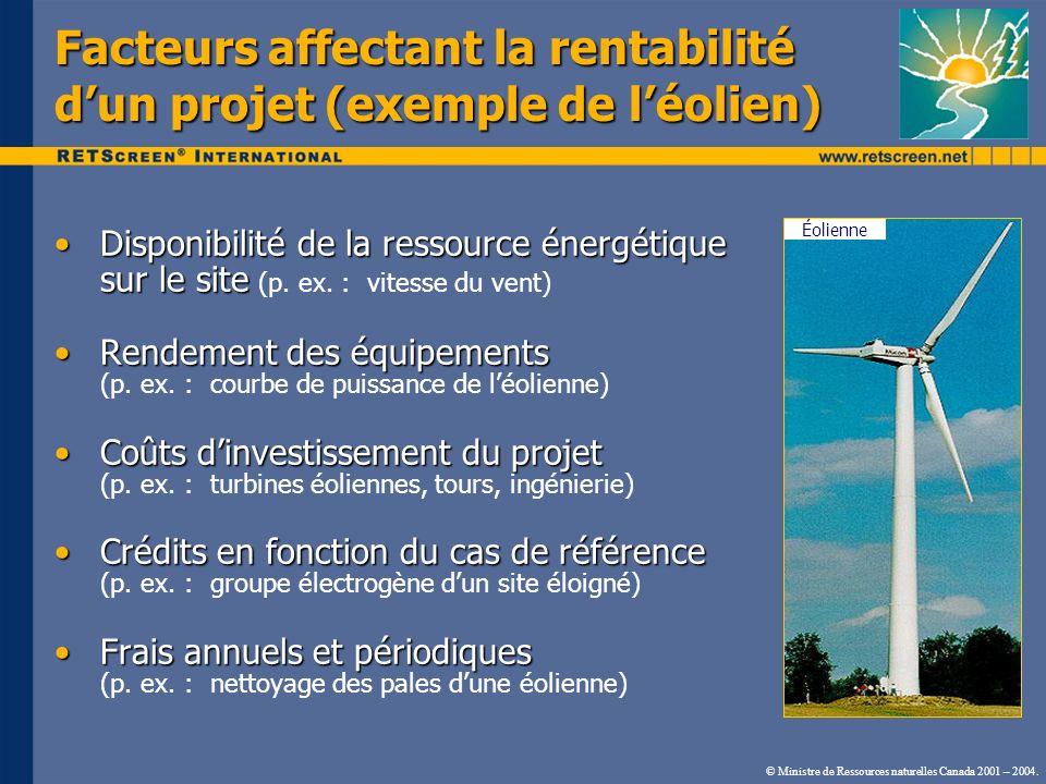 Facteurs affectant la rentabilité dun projet (exemple de léolien) Disponibilité de la ressource énergétique sur le siteDisponibilité de la ressource é