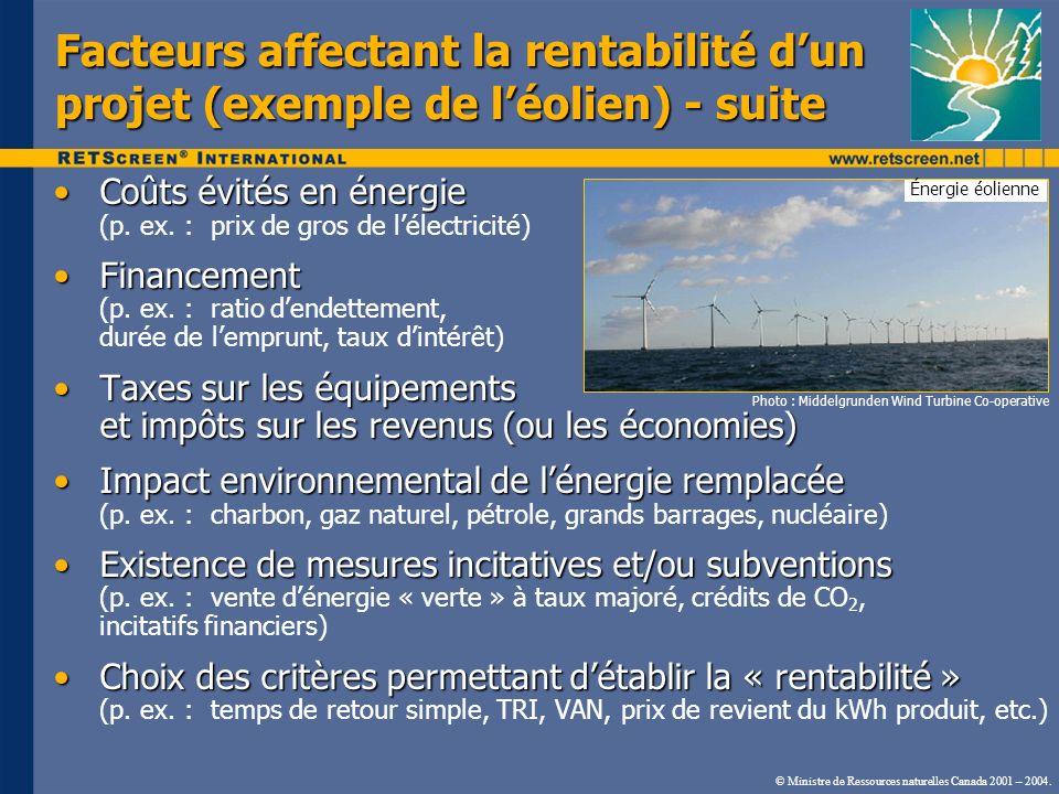 Coûts évités en énergieCoûts évités en énergie (p. ex. : prix de gros de lélectricité) FinancementFinancement (p. ex. : ratio dendettement, durée de l