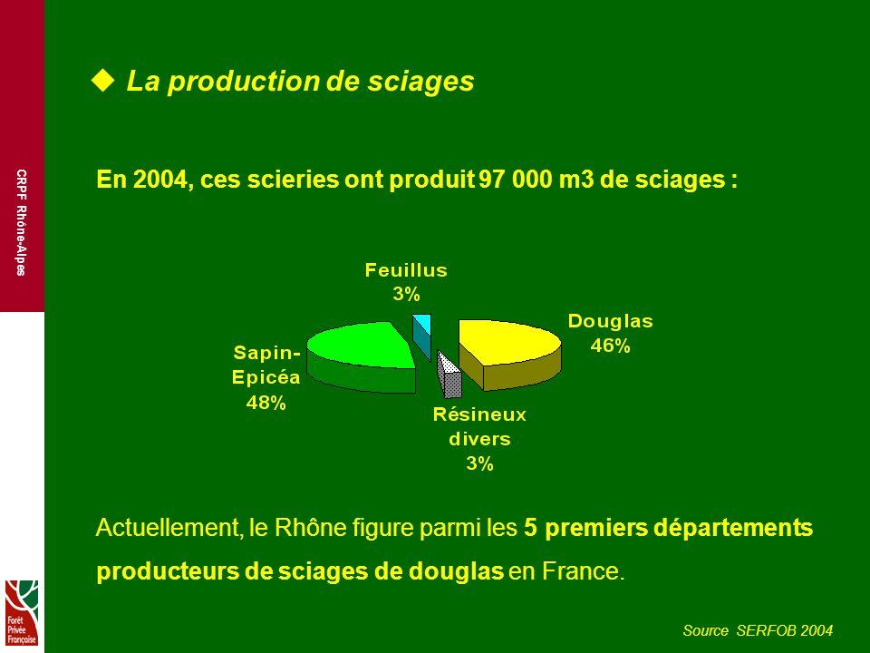 CRPF Rhône-Alpes u La production de sciages En 2004, ces scieries ont produit 97 000 m3 de sciages : Actuellement, le Rhône figure parmi les 5 premiers départements producteurs de sciages de douglas en France.