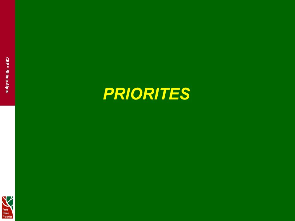PRIORITES