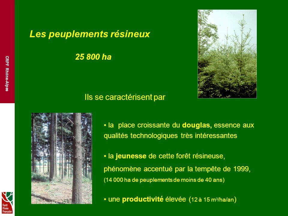 CRPF Rhône-Alpes Les peuplements résineux Ils se caractérisent par la place croissante du douglas, essence aux qualités technologiques très intéressantes la jeunesse de cette forêt résineuse, phénomène accentué par la tempête de 1999, (14 000 ha de peuplements de moins de 40 ans) une productivité élevée ( 12 à 15 m 3 /ha/an ) 25 800 ha