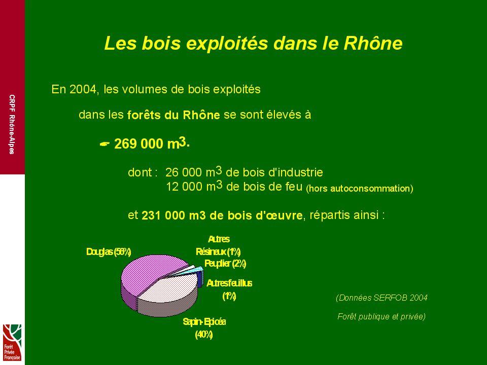 u lévolution de la récolte dans le Rhône En 25 ans (1980-2004), la récolte de bois d œuvre résineux a augmenté de plus de 70 %, passant de 130 000 m 3 à 224 000 m 3.