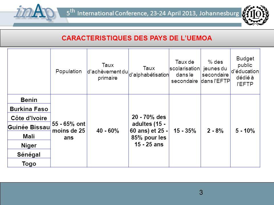 5 th International Conference, 23-24 April 2013, Johannesburg 3 Population Taux d achèvement du primaire Taux d alphabétisation Taux de scolarisation dans le secondaire % des jeunes du secondaire dans l EFTP Budget public d éducation dédié à l EFTP Benin 55 - 65% ont moins de 25 ans 40 - 60% 20 - 70% des adultes (15 - 60 ans) et 25 - 85% pour les 15 - 25 ans 15 - 35%2 - 8%5 - 10% Burkina Faso Côte d Ivoire Guinée Bissau Mali Niger Sénégal Togo CARACTERISTIQUES DES PAYS DE LUEMOA